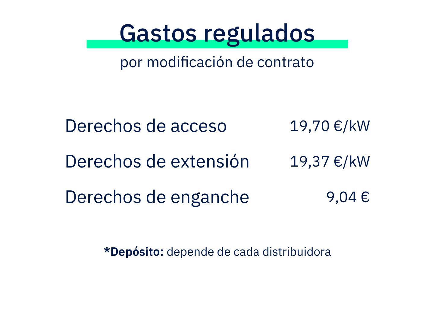 lucera-gastos-regulados-potencia