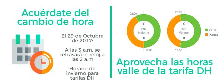 Ahorrar en otoño - Buenas prácticas - Cambio de hora y discriminación Horaria