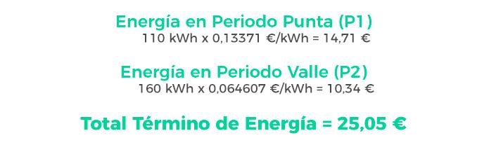 Término de energía - ¿Qué compañía de luz es más barata?
