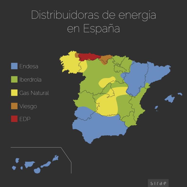 Distribuidoras en España