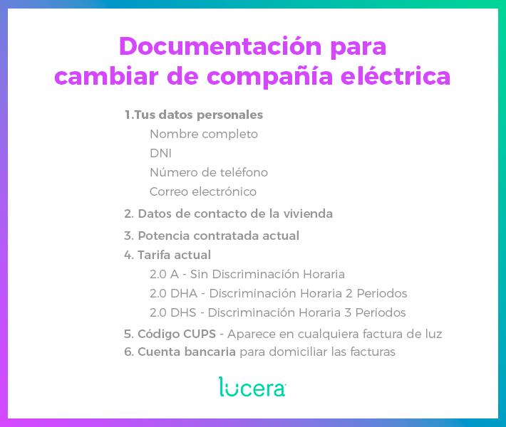 Documentación para cambiar de compañía eléctrica
