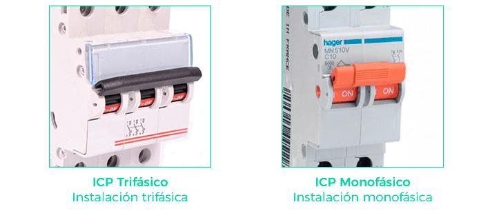 Instalación Monofásica vs Instalación Trifásica
